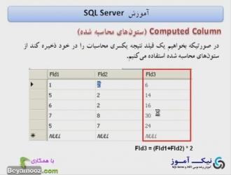 مثال از computed_column