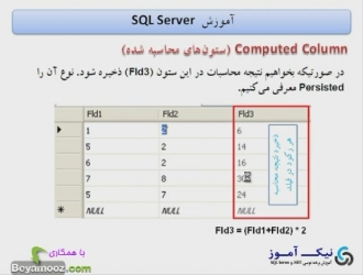 computed_column از نوع Persisted