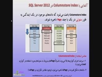 در ColumnStore Index داده های یک فیلد در یک Page قرار می گیرد