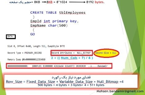 Page در  SQLSERVER چیست؟
