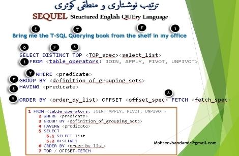 ترتیب اجرای دستورات یک کوئری در SQLSERVER
