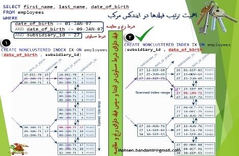 ایندکس گذاری صحیح و افزایش کارایی عملیات در SQLSERVER