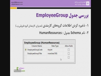 جدول EmployeeGroup