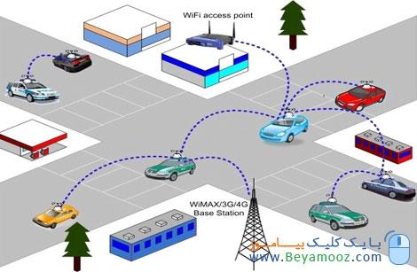 دوره جامع آموزش شبکه اقتضائی بین خودروئی (ونت)