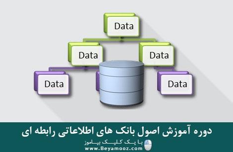 دوره آموزش اصول بانک های اطلاعاتی رابطه ای