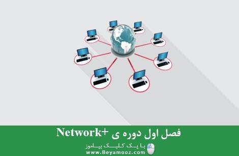 فصل اول دوره ی +Network