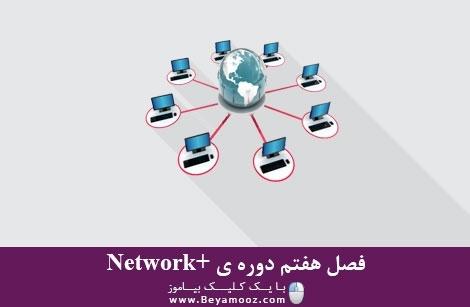 فصل هفتم دوره ی +Network