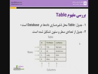 بررسی مفهوم Table