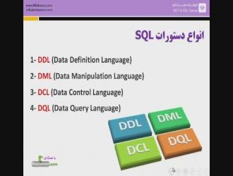 انواع دستورات SQL