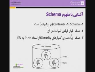 آشنایی با مفهوم Schema