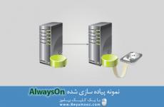 نمونه پیاده سازی شده AlwaysOn در برنامه تحت وب و ویندوز