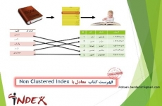 ایندکس در SQLSERVER چیست؟