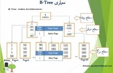 B-Tree در  SQLSERVER چیست؟