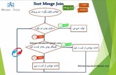 عملیات Join در SQLSERVER