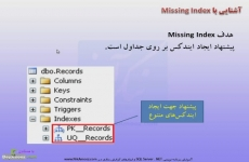 هدف Missing Index