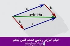 فیلم آموزش ریاضی هشتم فصل پنجم