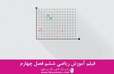 آموزش ریاضی ششم فصل چهارم