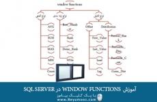 پکیج آموزش Window Function در SQL SERVER