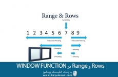 Rows و Range در WINDOW FUNCTION