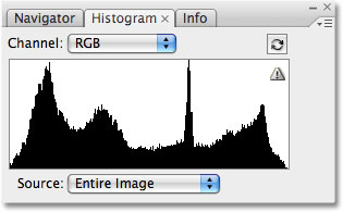 The Histogram palette in Photoshop CS3. Image © 2009 Photoshop Essentials.com.